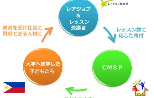 """株式会社レアジョブとの""""Lesson Relay""""プロジェクトご報告"""